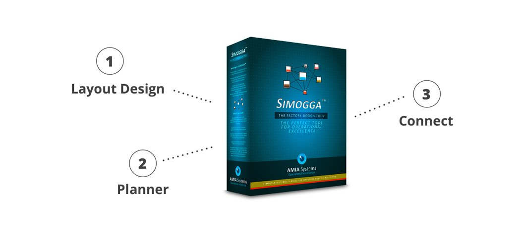layout planner connect
