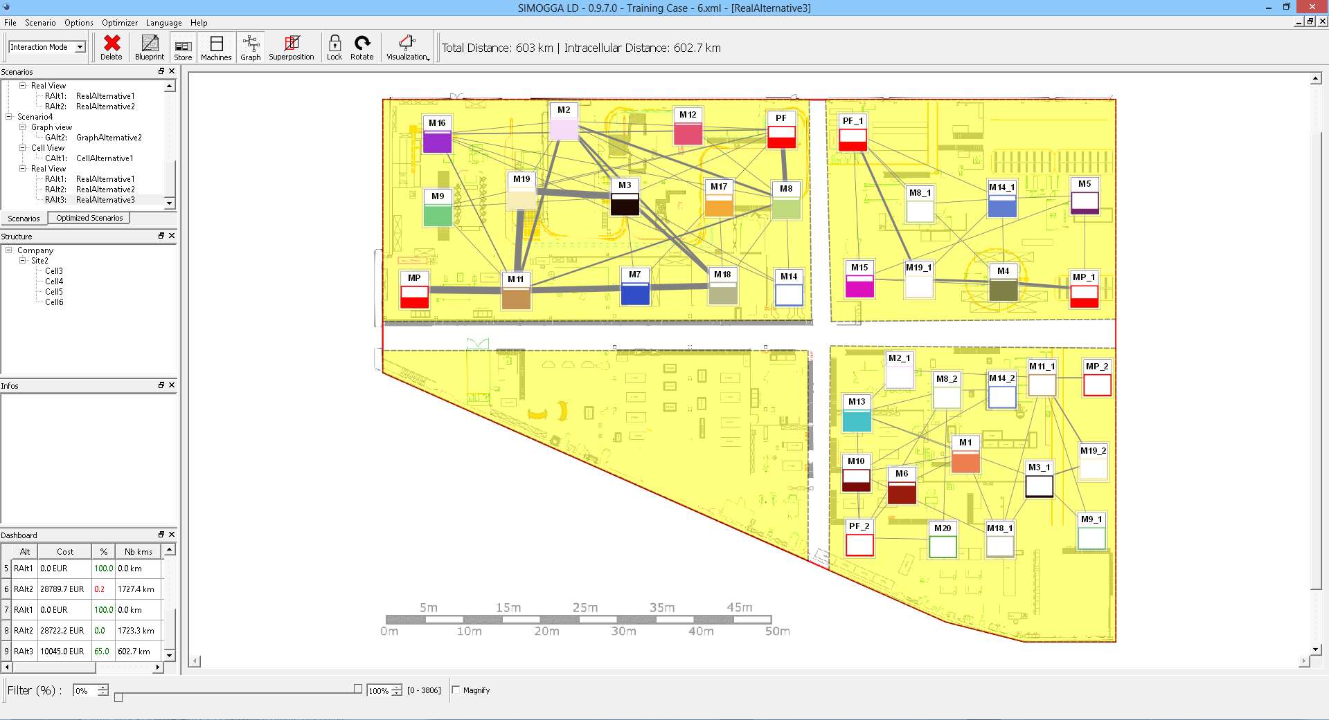SIMOGGA - Revise and Optimise your factory and maintenance site layout